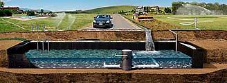 cisterne-interrate-ecotaking